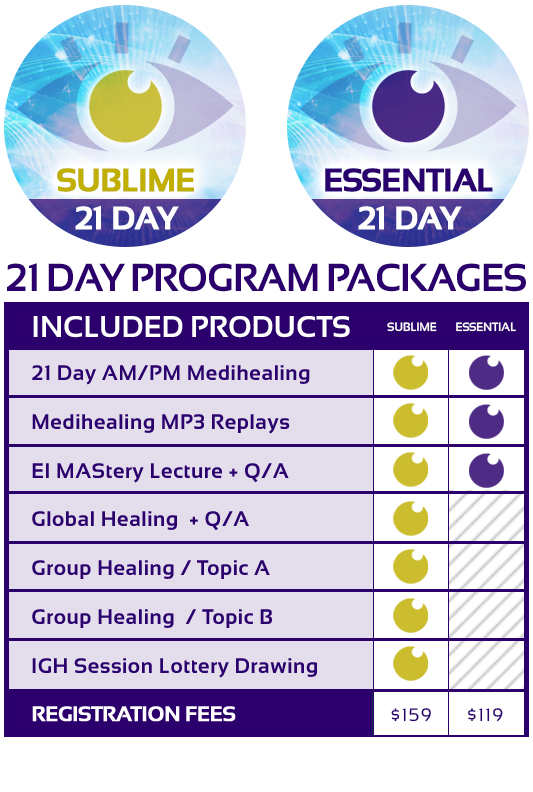 *Please scroll down to learn more about Included products with the Mas Sajady 21 Day Program.