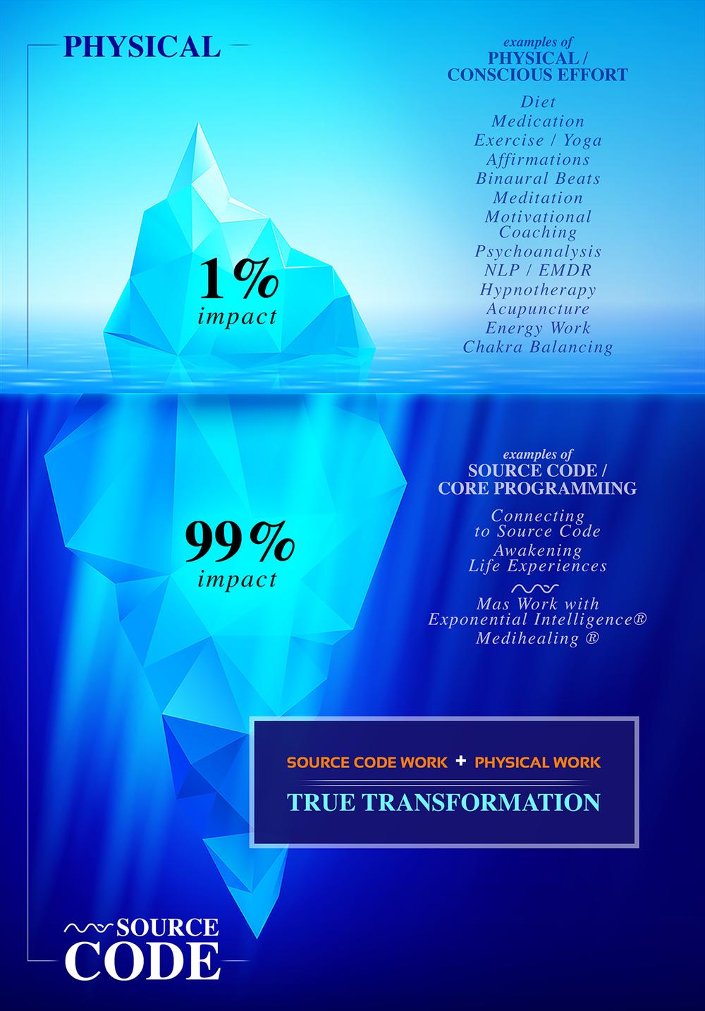 mas-sajady-true-transformation-sm.png