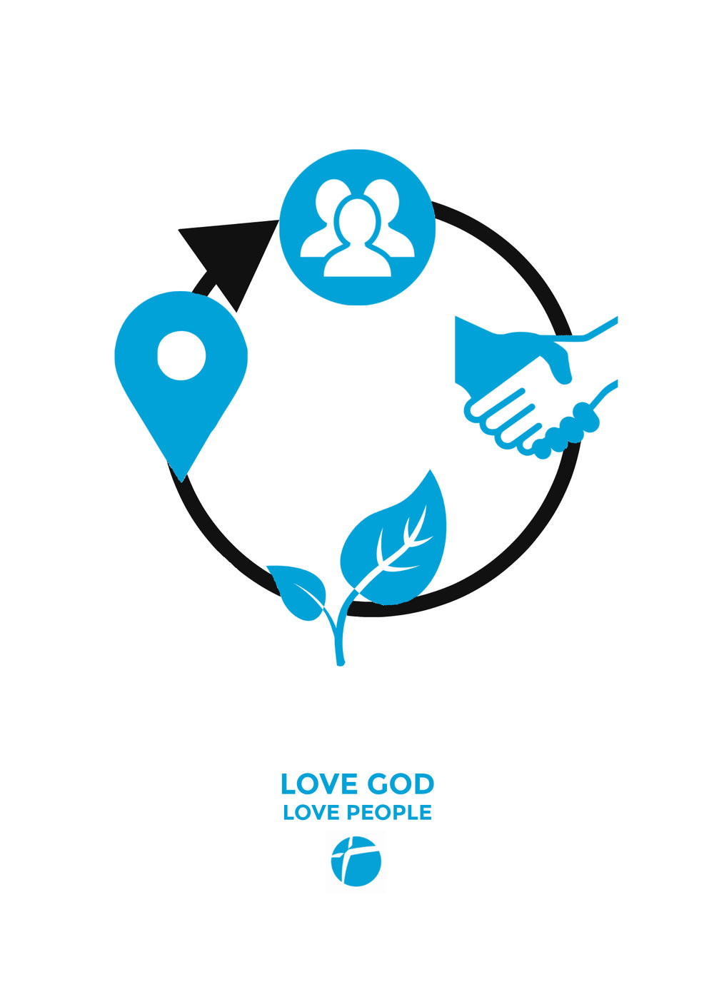 "OUR CORE VALUES - Found People Find PeopleYou Can't Do Life AloneSaved People Serve PeopleGrowing People Change Jesus replied: ""Love the Lord your God with all your heart and with all your soul and with all your mind. This is the first and greatest commandment. And the second is like it: Love your neighbor as yourself."