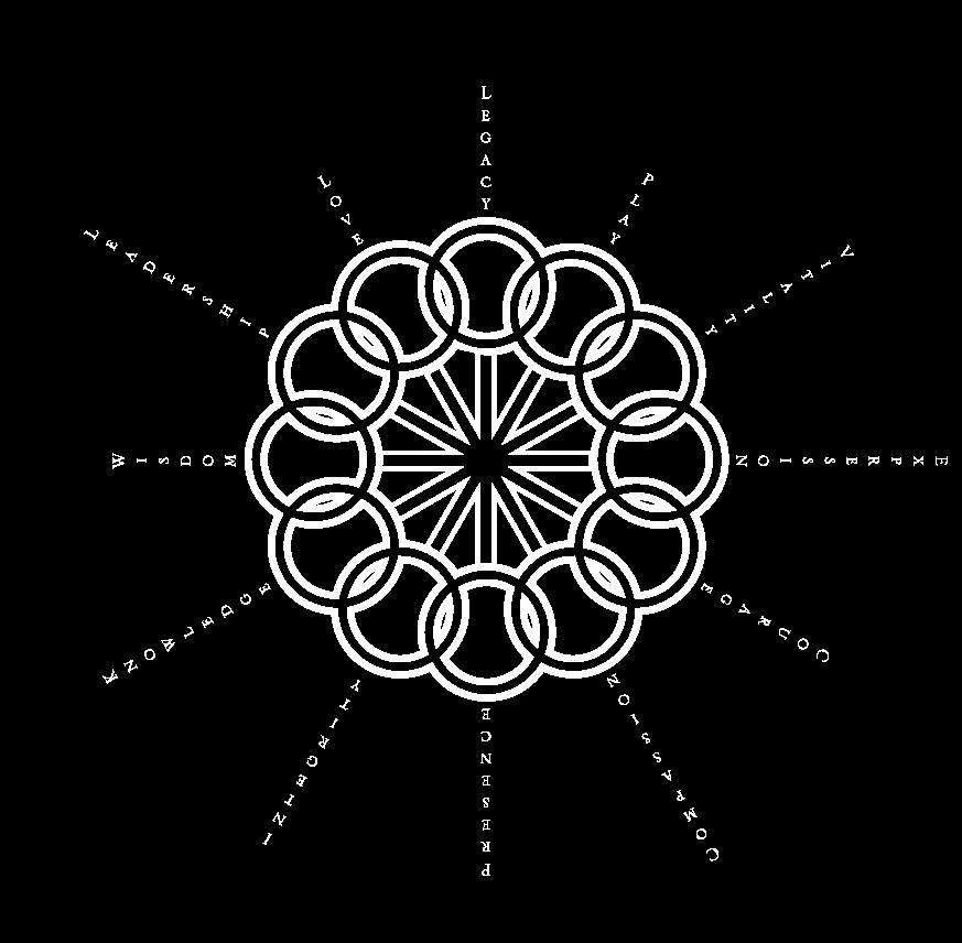 Bloom Manifesto - Steven Budden