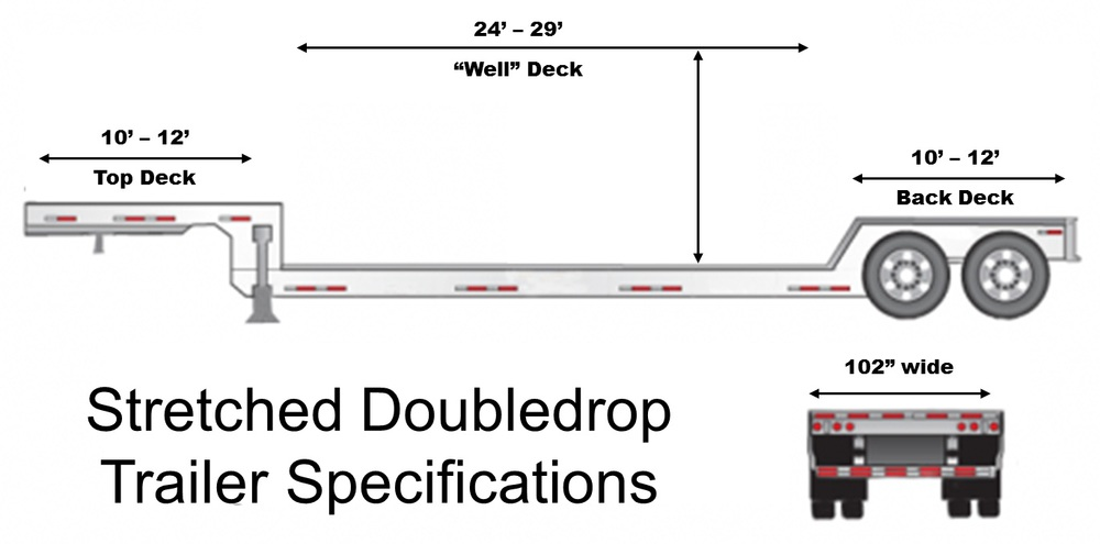 double-stepdeck-stretched