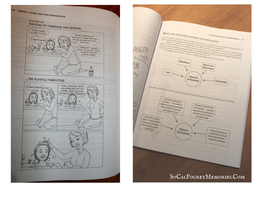 Visuals and graphs help understand the chain of events to better teach your child the solution.