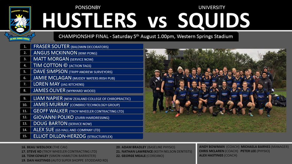 Get down to the club this Saturday 5th August to support our Under 85kg team 'The Hustlers' take on University Squids in a rematch of the 2016 final. The Hustlers beat the Squids 32-10 in the Championship round however finals rugby is a different beast!