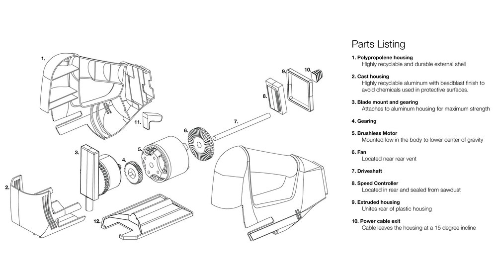 Exploded view study