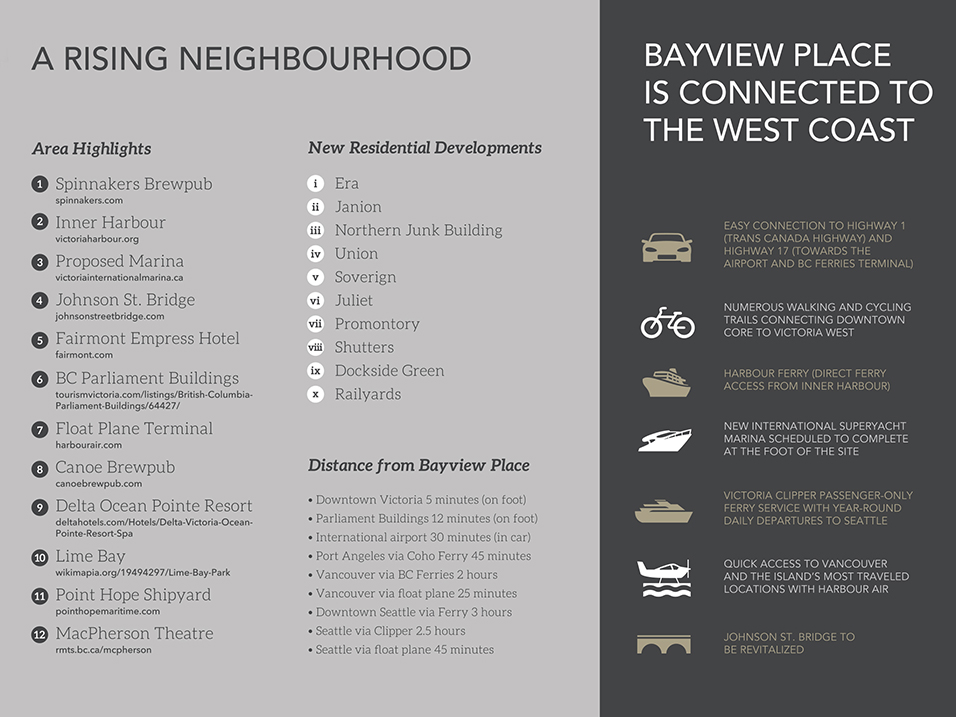 roundhouse-realestate-vancouver-design-branding-5.jpg