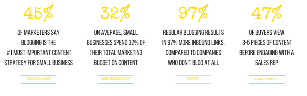 Content marketing stats (1).png