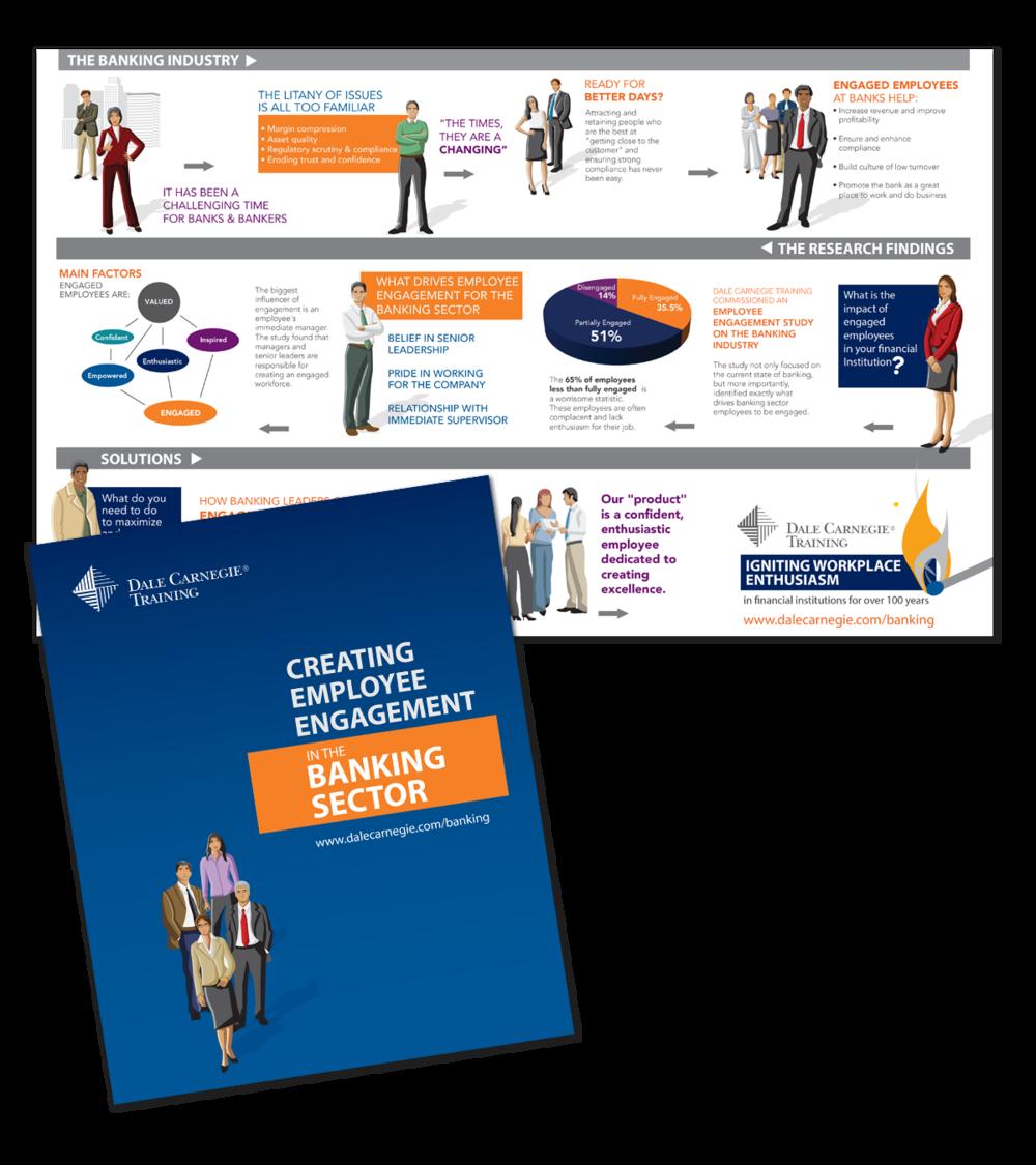 gate-fold brochure