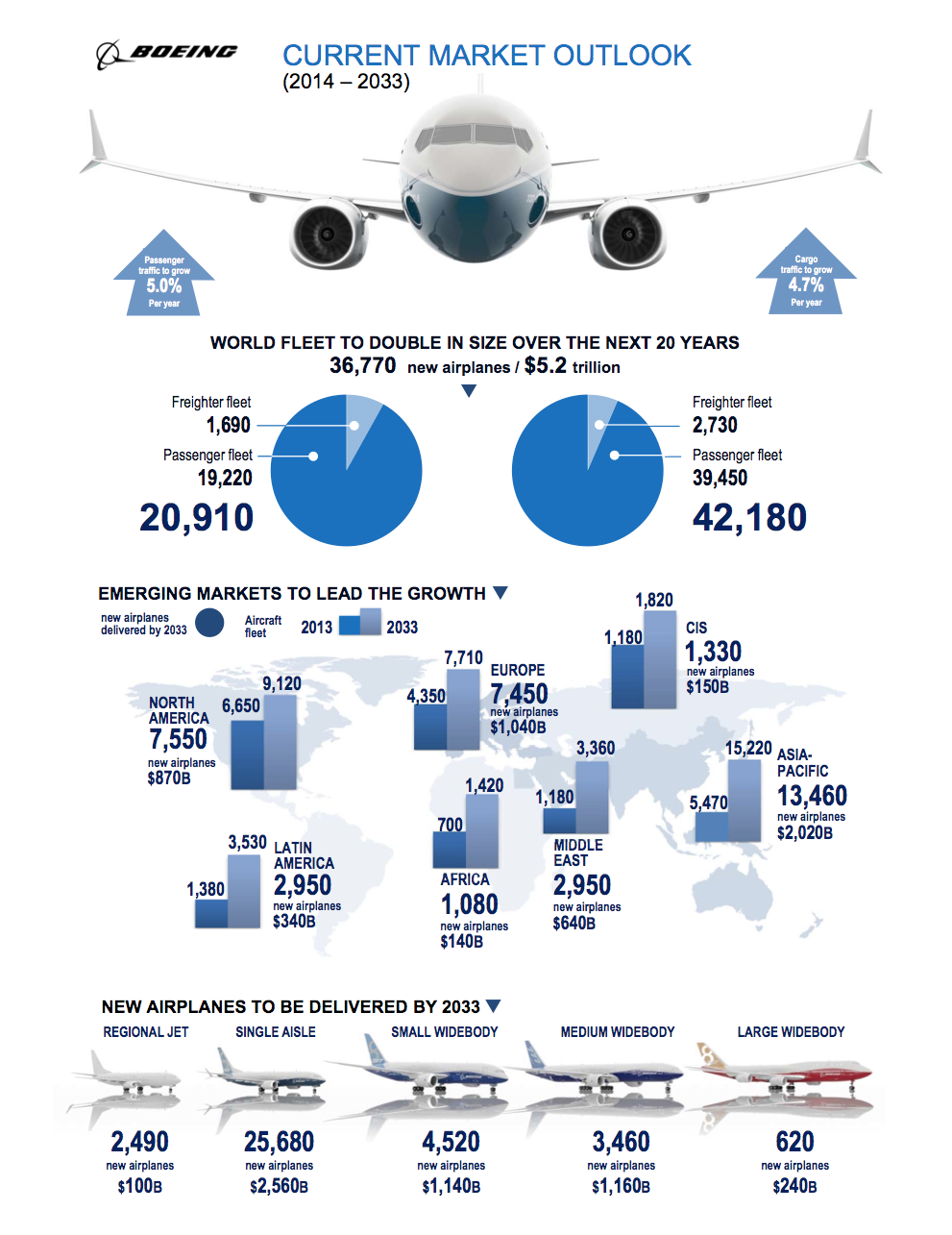 boeing-future-outlook-2014.png