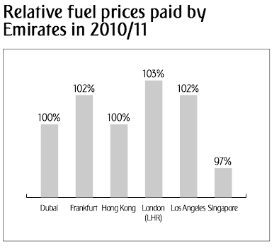 relative-fuel-prices-emirates.png
