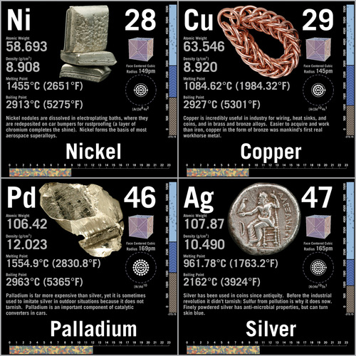 Beautiful periodic table posters theodore gray beautiful periodic table posters urtaz Gallery