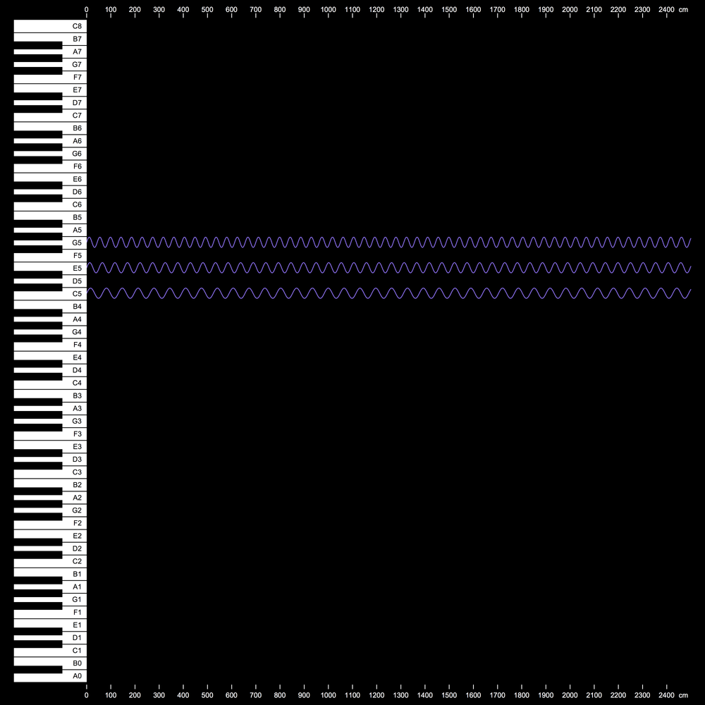 PianoWaves31-33-35.2000.png