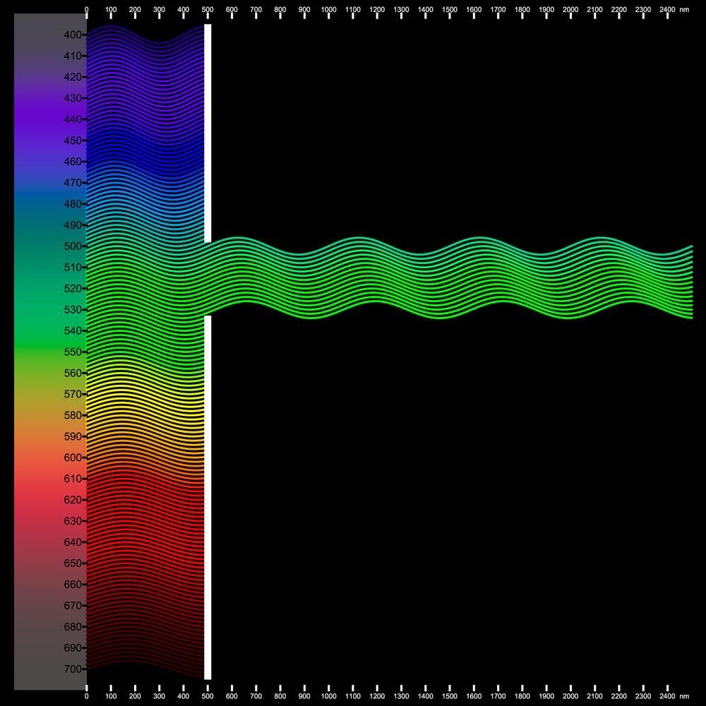 SpectrumWavesGreen.2000.png