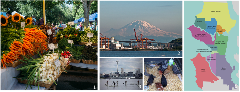 1. Farmers Markets (see bullet point #5) 2. View of Mount Rainier from the south end of Elliott Bay (see bullet point #1) 3. Paddleboarding out in the Sound (see bullet point #3) 4. Deb and George's own little chicken coop in their backyard (see bullet point #8) 5. Different neighborhoods that all make up Seattle- each with it's own unique vibe (see bullet point #2)