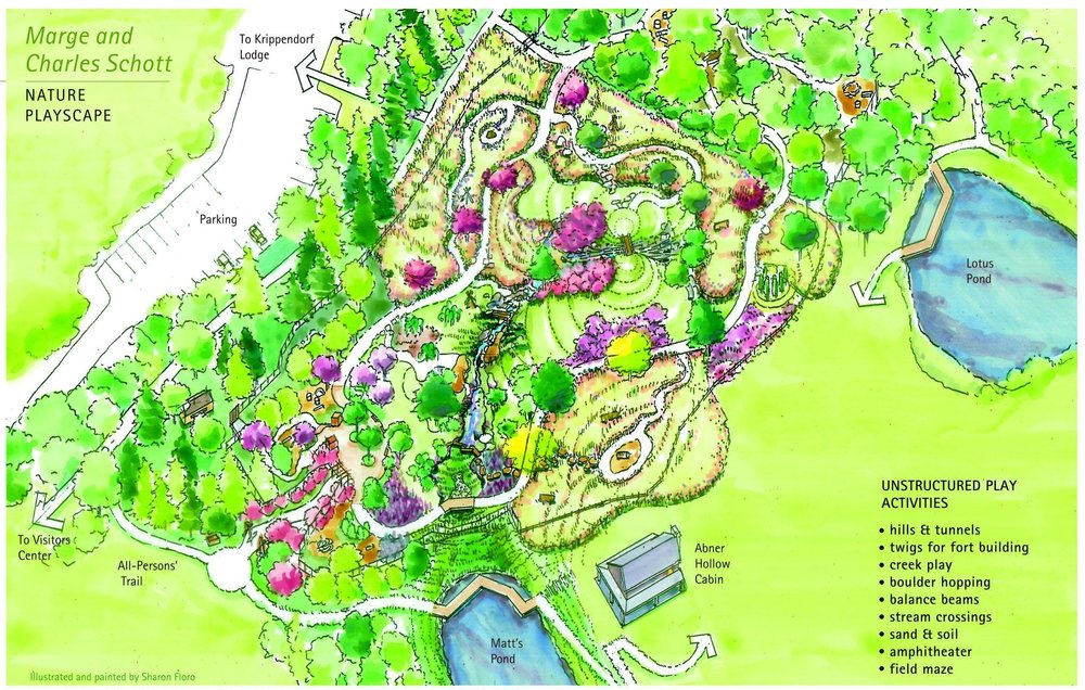 Illustrative rendering of the Nature PlayScape masterplan.
