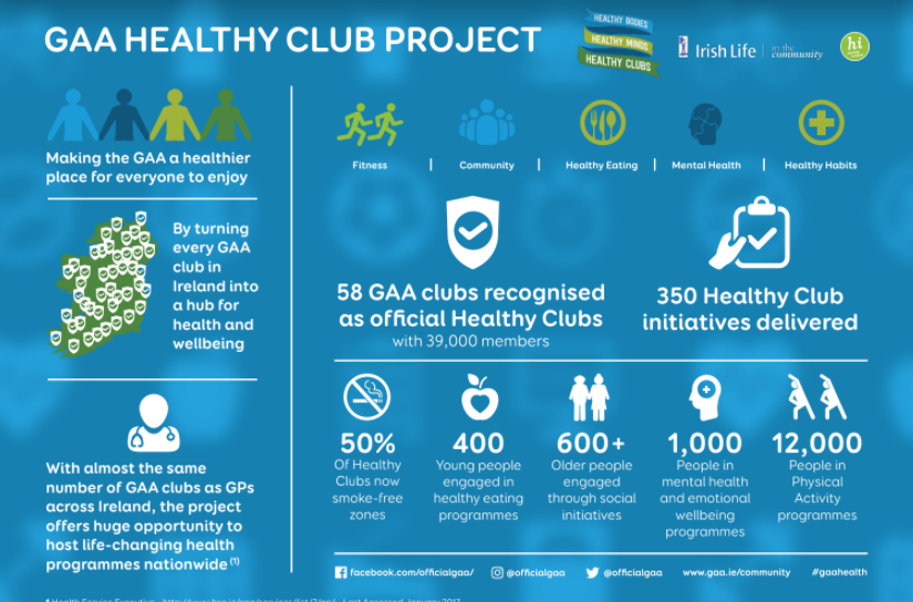 gaa healthy full.PNG