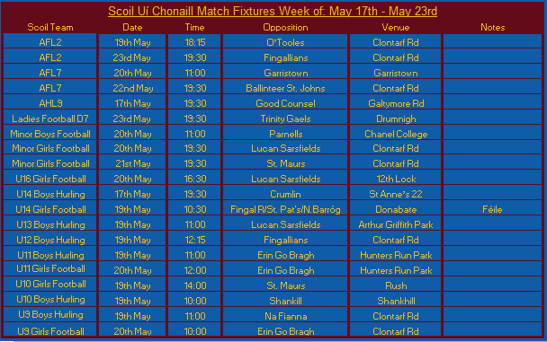 Fixtures 17 May.png