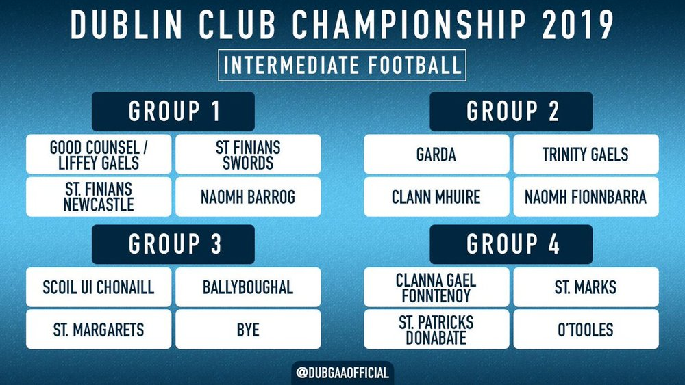 Senior Footballers will face Ballyboughal and St. Margarets.