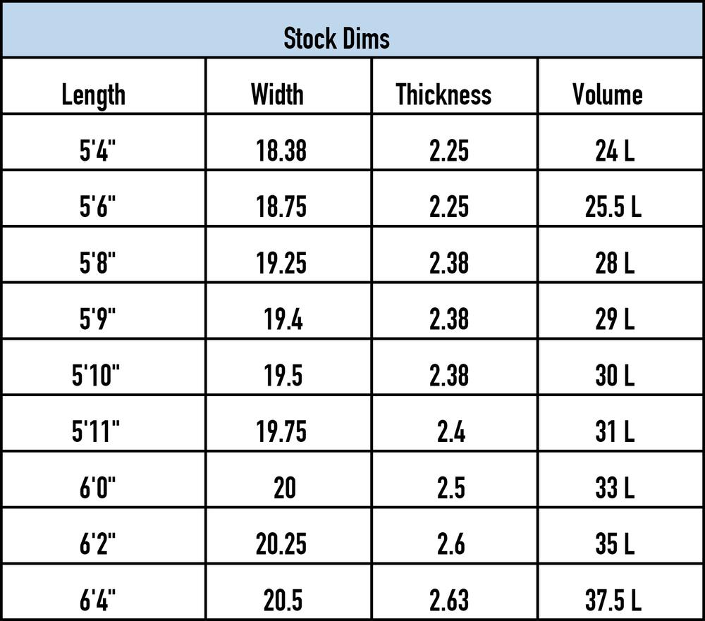 Rad habit stock dims.png