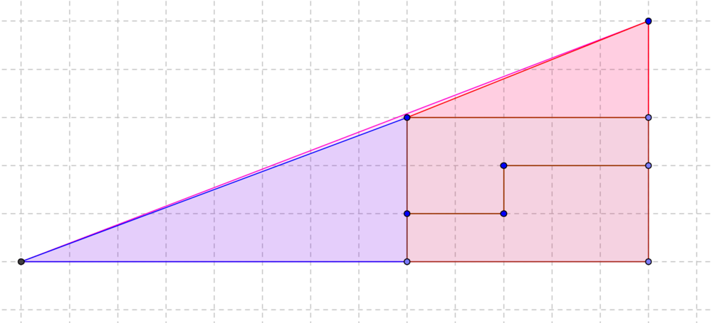 The pink line at the top is the diagonal side that you would expect for areal5 by 13 right angled triangle