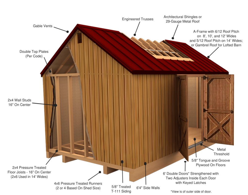 "Standard features for the Lofted Barn model include: One 4' wide loft on buildings up to 12' in length Two 4' wide lofts on buildings 16' in length and longer  Value Series exception has 2x4 wall studs placed 48"" on center"