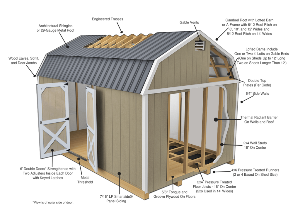 Standard features for the Lofted Barn model include: One 4' wide loft on buildings up to 12' in length Two 4' wide lofts on buildings 16' in length and longer