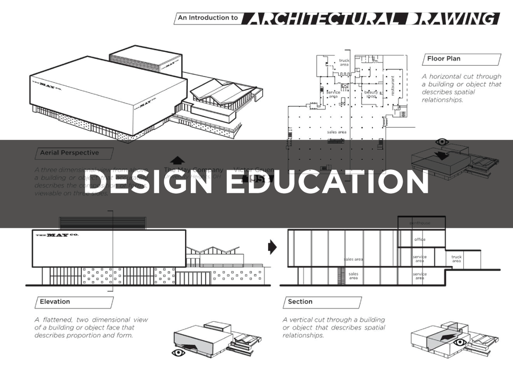 Design Education Thumbnail-01.png