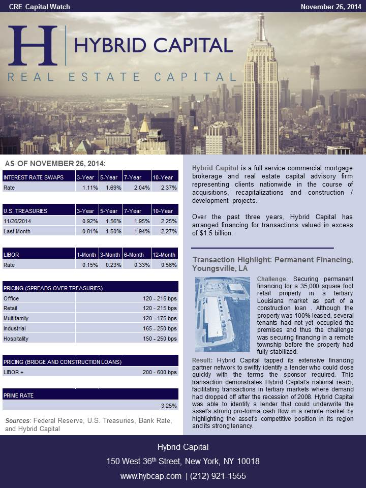 CRE Capital Watch 11-26-14.jpg
