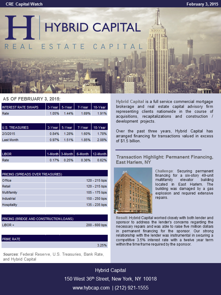 CRE Capital Watch 2-3-15.png