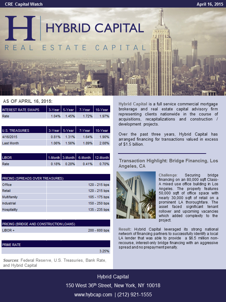 CRE Capital Watch 4-16-15.png
