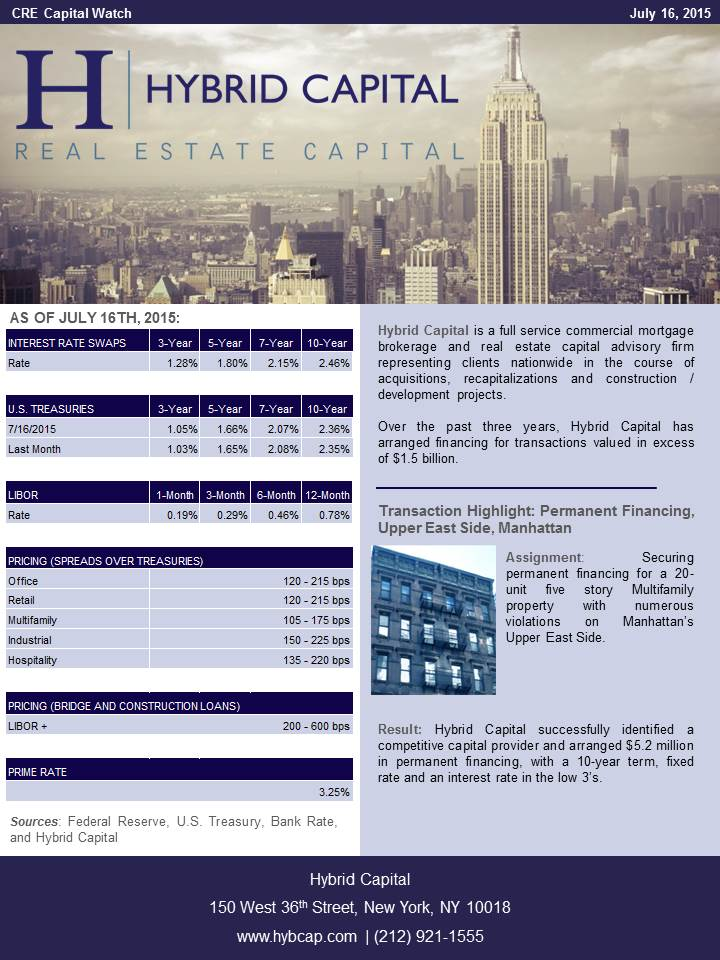 CRE Capital Watch 7-16-15.jpg
