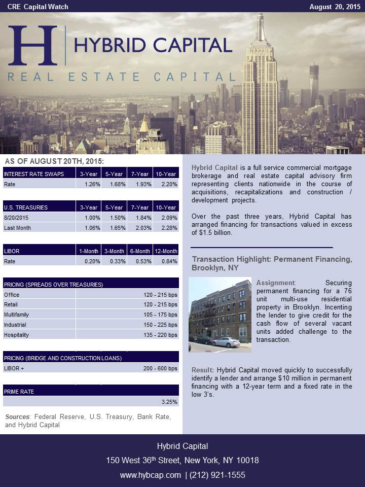 CRE Capital Watch 8-20-15.jpg
