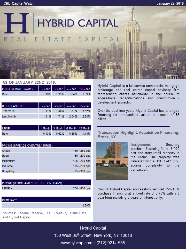CRE Capital Watch 1-22-16.png