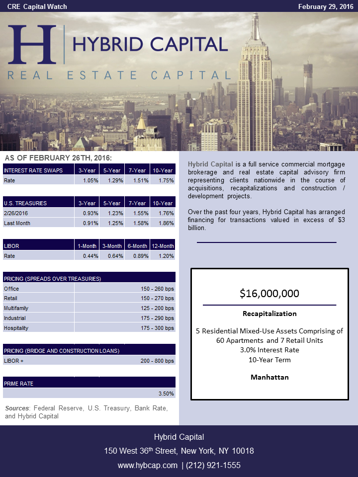 Hybrid Capital - CRE Capital Watch - 2-29-16.png