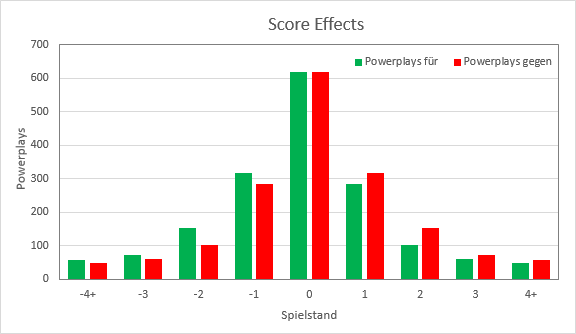 Score+Effects.png