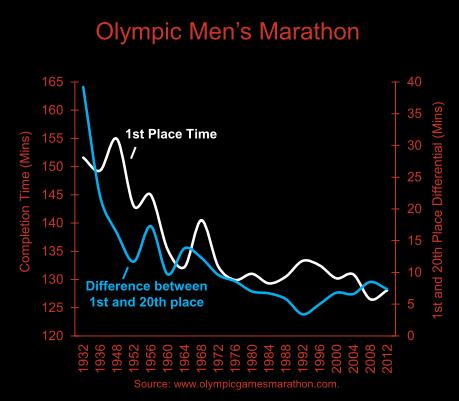og+marathon.png