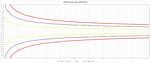 PDO+Boundaries+of+Chance.jpg