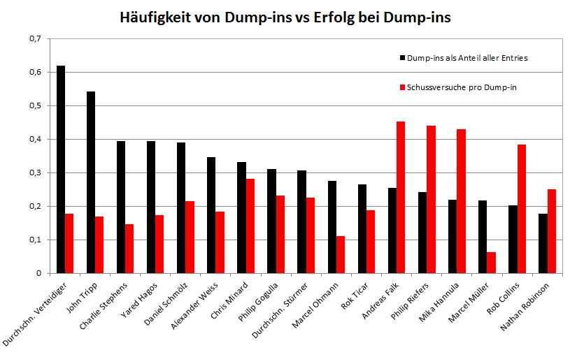 Dumpins.png