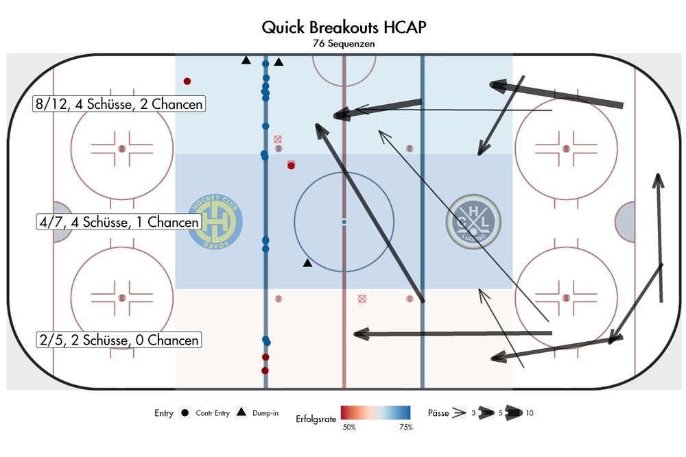 20180921_vsHCL_QB_HCAP.png