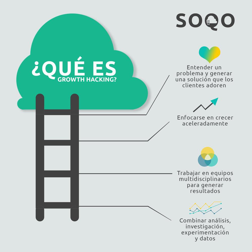 Soqo Infografia 3.jpg
