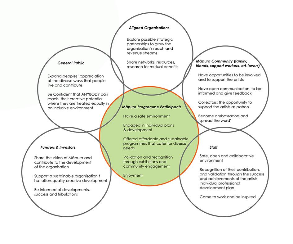 Mapura Strategy image 1.jpg
