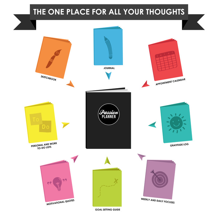 The Passion Planner
