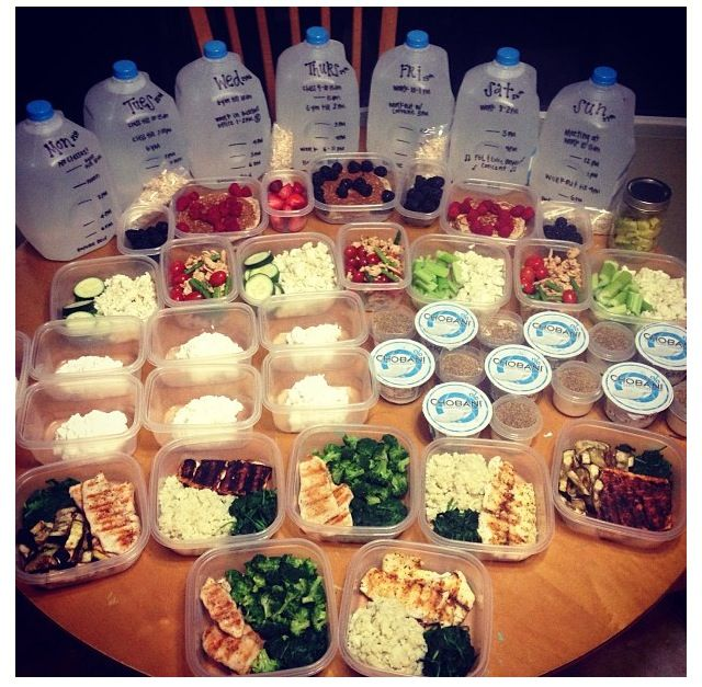 Organise your weekly meals