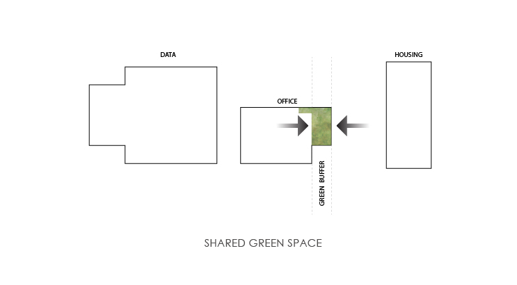 Shared Green Space.jpg