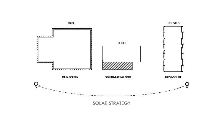 Solar Strategy.jpg