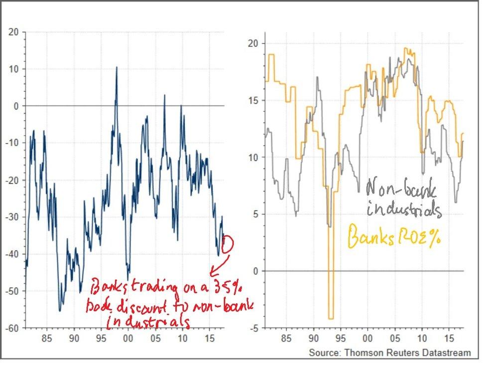 AustralianBankDiscount%.jpg