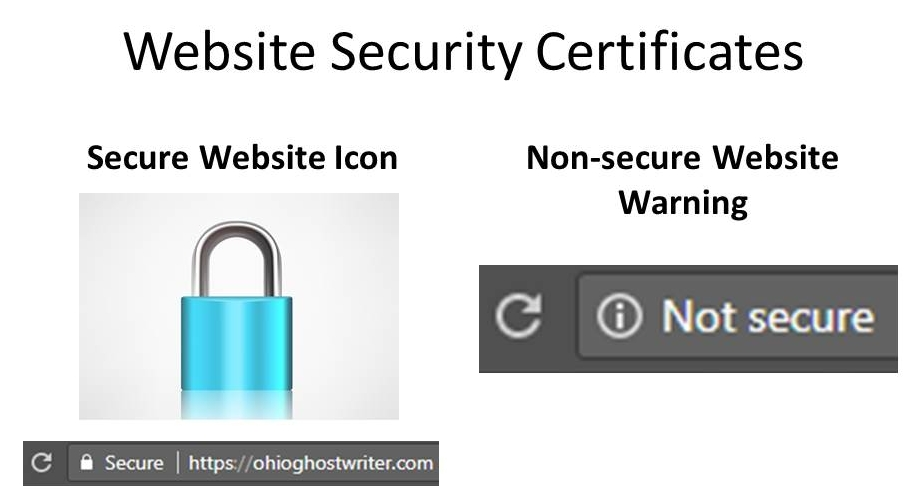 Manufacturing Websites Need A TLS or SSL Security Certificate To ...