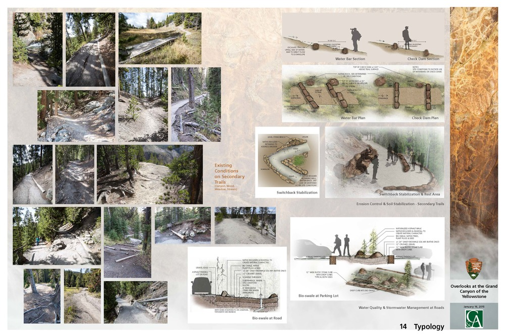 Secondary Trail Typology