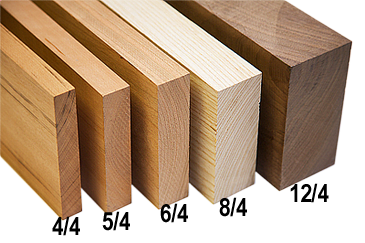 Common Questions About Wood Cutting Boards Cotton And