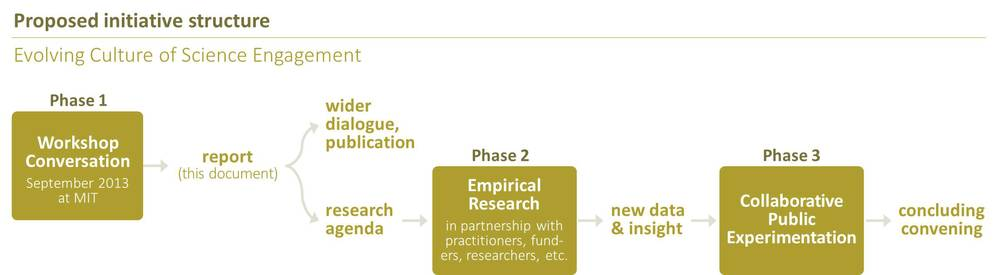 ECSE initiative potential structure diagram.jpg