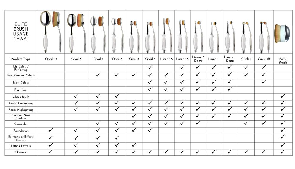 artis-brush-and-product-usage-table-for-website-7-22-16-small.png
